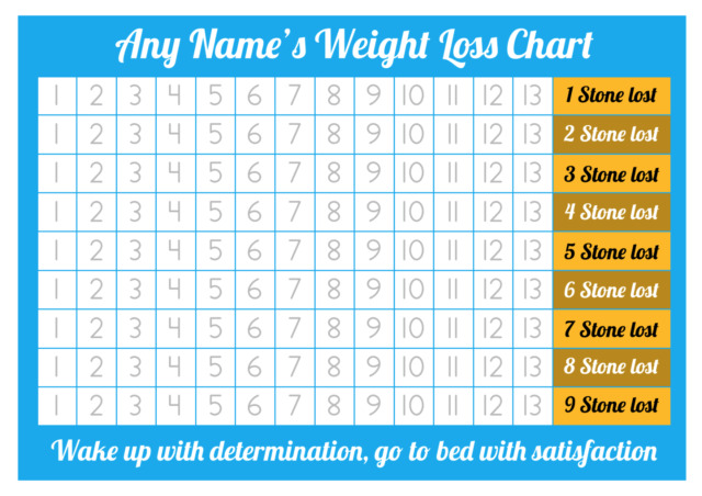 weight loss sheets - Towerssconstruction