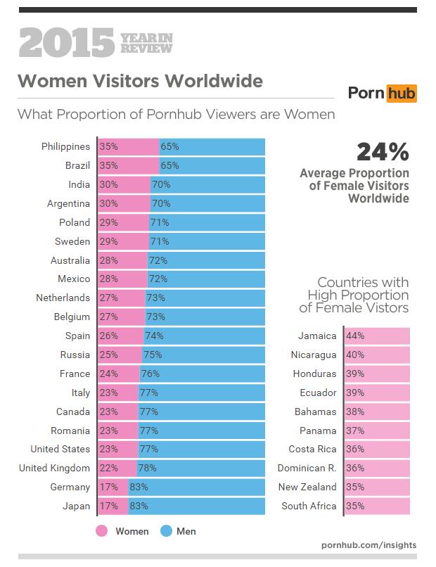cumlauder porno porno de trios