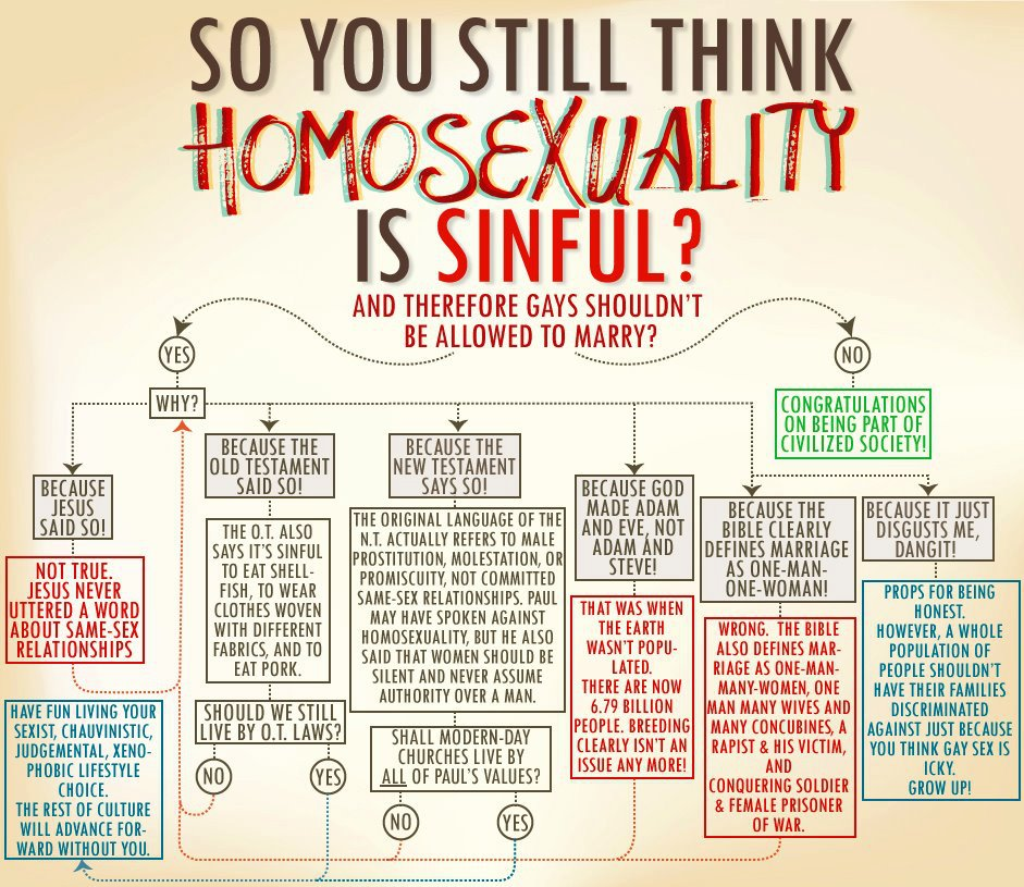 Religious Calendar 2012 South Africa 2012 Wikipedia Gay Marriage Equality Quotes Quotesgram