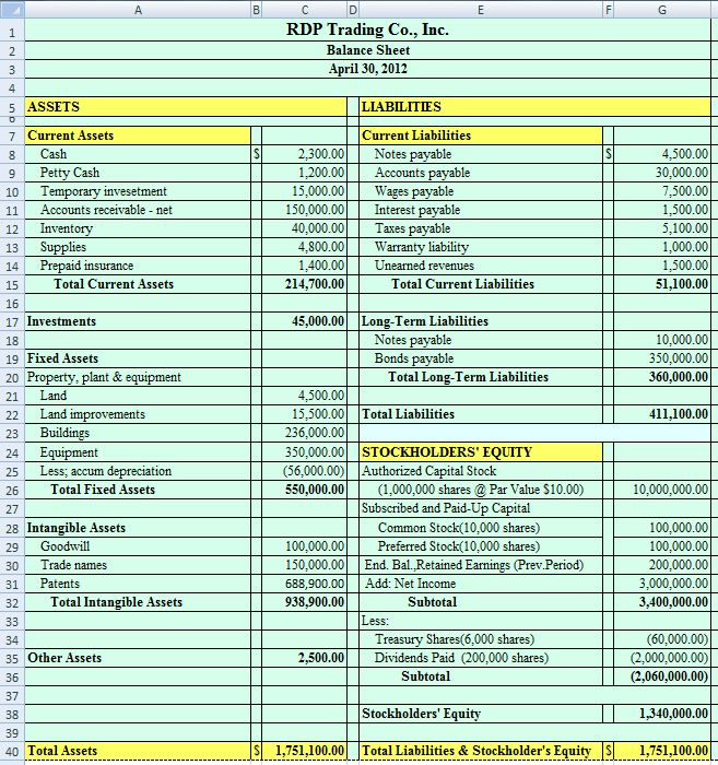Balance Sheet Statement Preparation Checklist Process Street - prepare a balance sheet