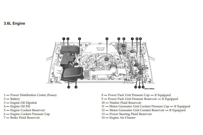 2018 Jeep Wrangler Owner\u0027s Manual Revealed Automobile Magazine