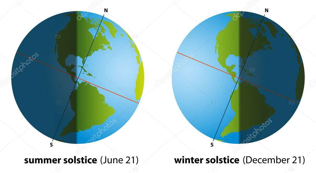 Summer and Winter Solstice America \u2014 Stock Vector © Furian #41676019