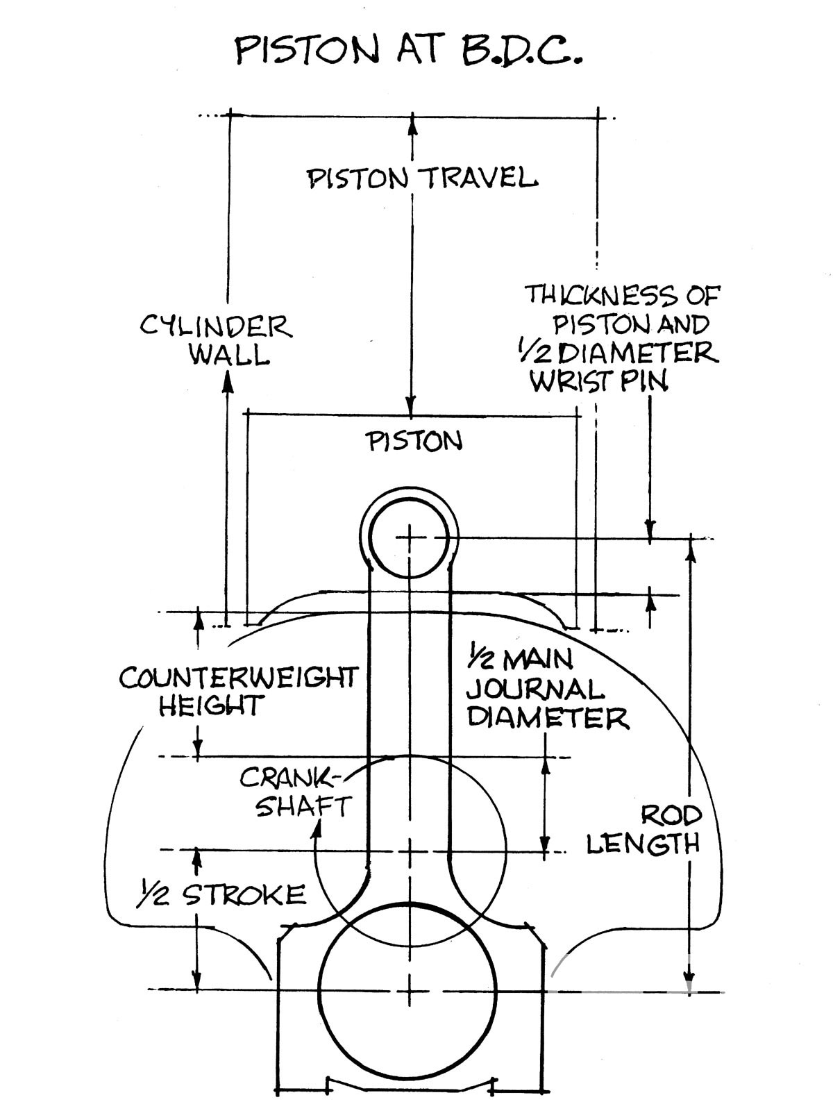 1964 chevy c10 fuse block diagram