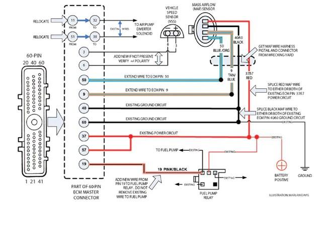 Detroit Sel Wiring Diagrams Data Diagramrh19asdemakeyourowngearde: Detroit Sel Ddec V Ecm Wiring Diagram At Gmaili.net