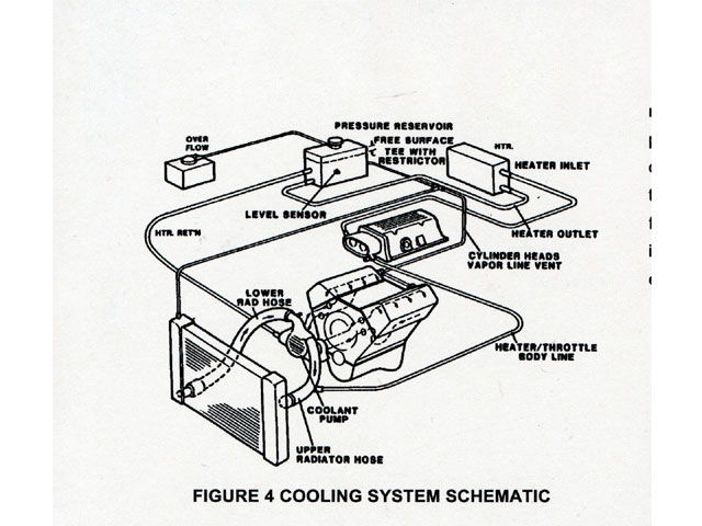 92 chevy 350 engine diagram