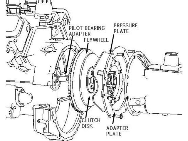 324 oldsmobile engine diagram