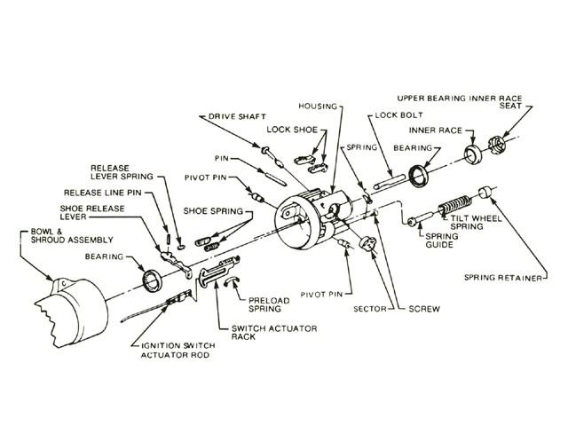 1985 Chevy Truck Steering Column Diagram Diagram