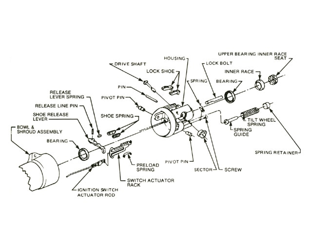 jeep steering column wiring diagram