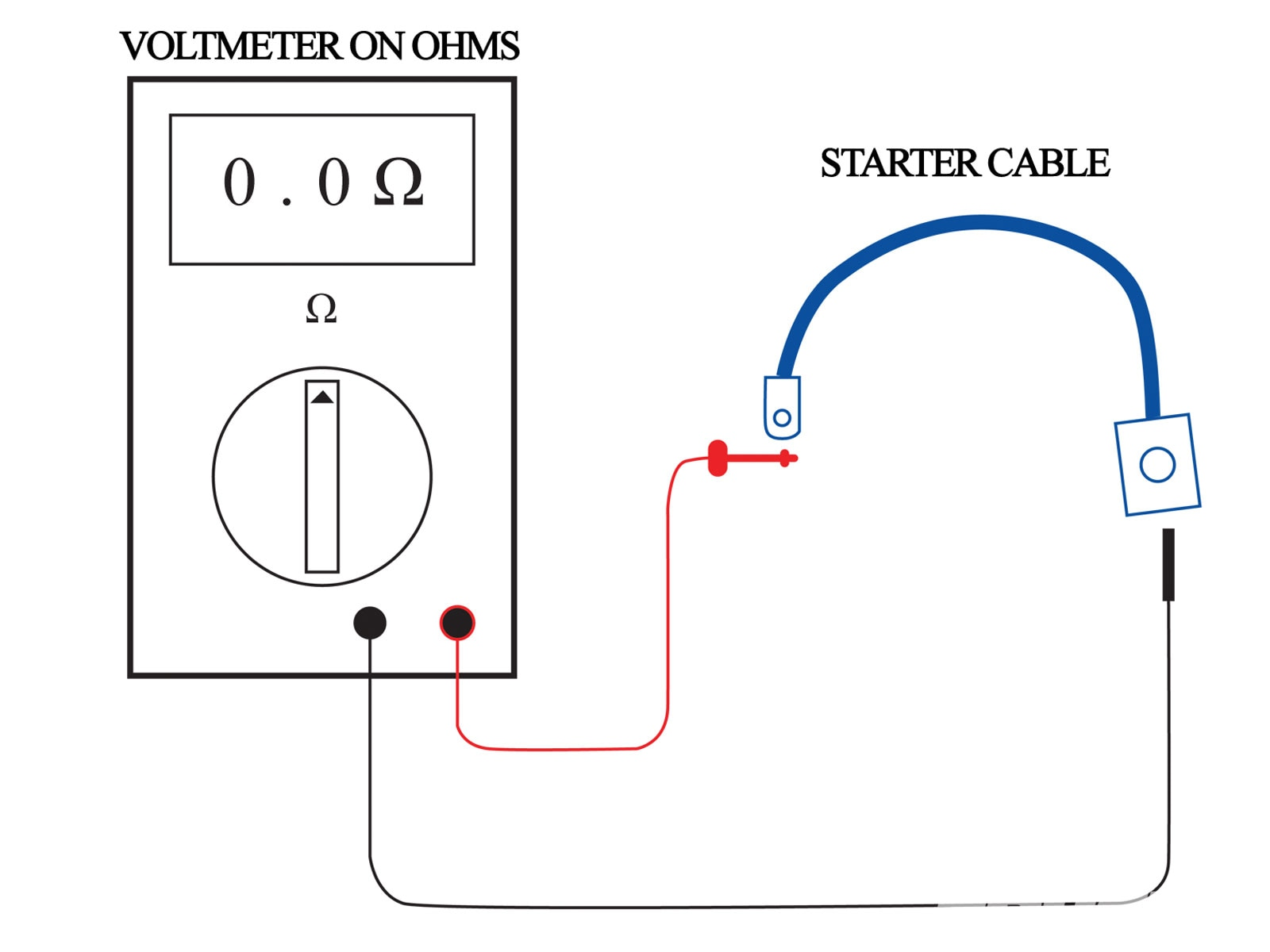 electrical wiring theory