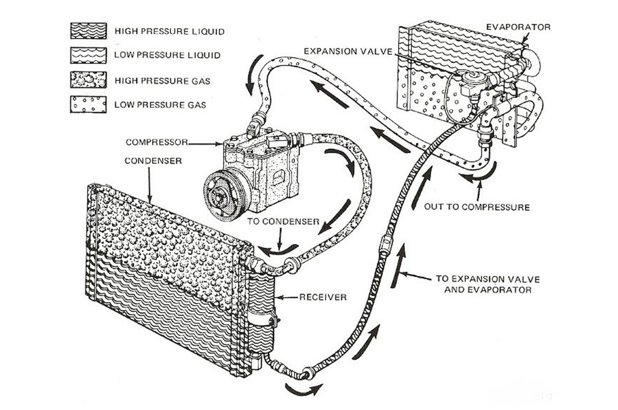 car air conditioning system wiring diagram