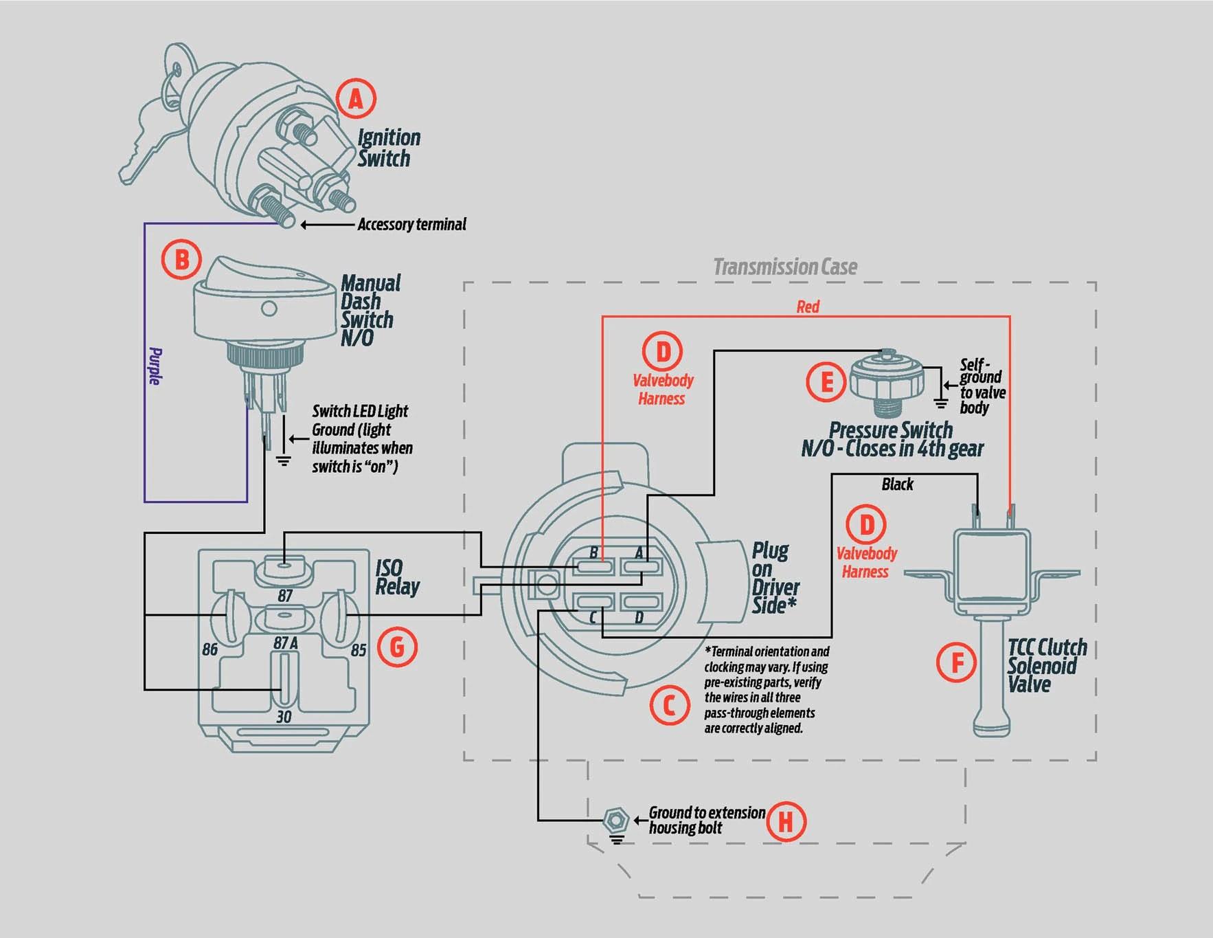 700r4 transmission wiring diagram no computer