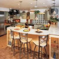 Current Kitchen Bar stools - Bar Stools And Counter Stools ...