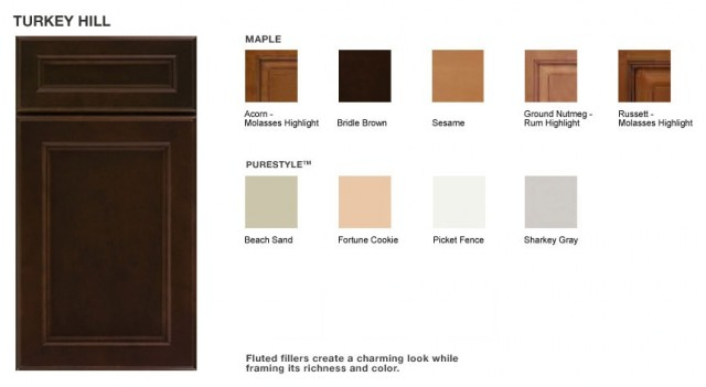 Martha Stewart Turkey Hill Kitchen Cabinets Turkey Hill Cabinet Door Style - Martha Stewart Living