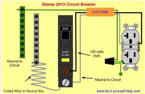 GFCI keeps tripping on dedicated outlet in porch
