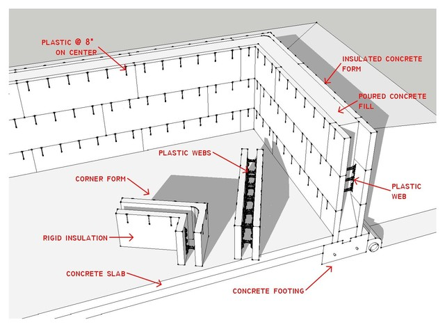 Concrete Block Basement Wall Insulation - Remodeling Guides Know - Concrete Wall Insulation