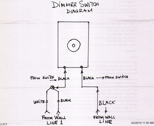 this is a typical diagram of how to wire a light switch there may