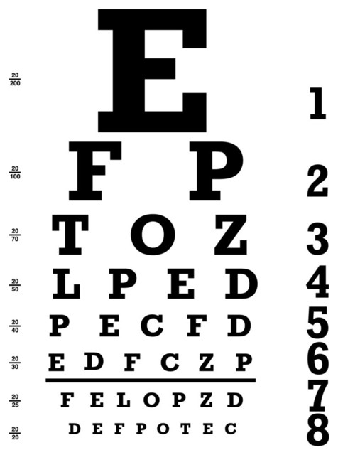 Eye Chart Wall Decal - Contemporary - Wall Decals - by Dana Decals