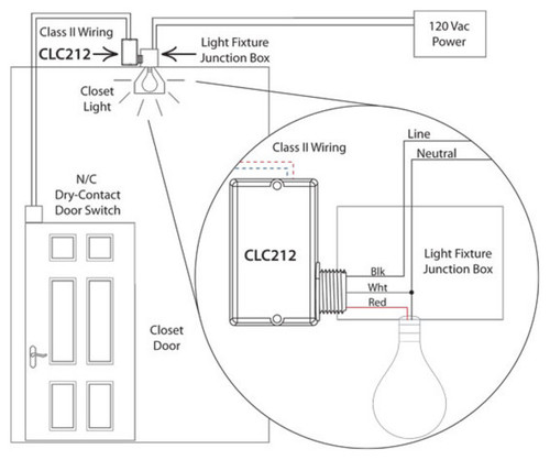 Door Jamb Light Switches - More Costly?