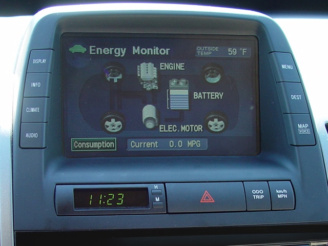2004 Toyota Prius Reviews and Rating Motortrend