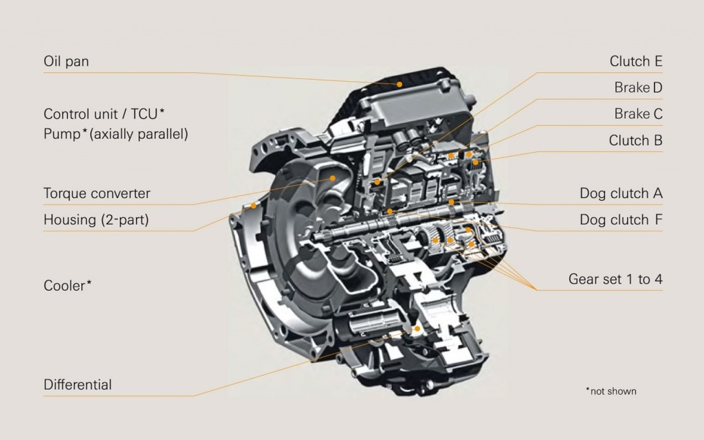 range rover evoque engine diagram