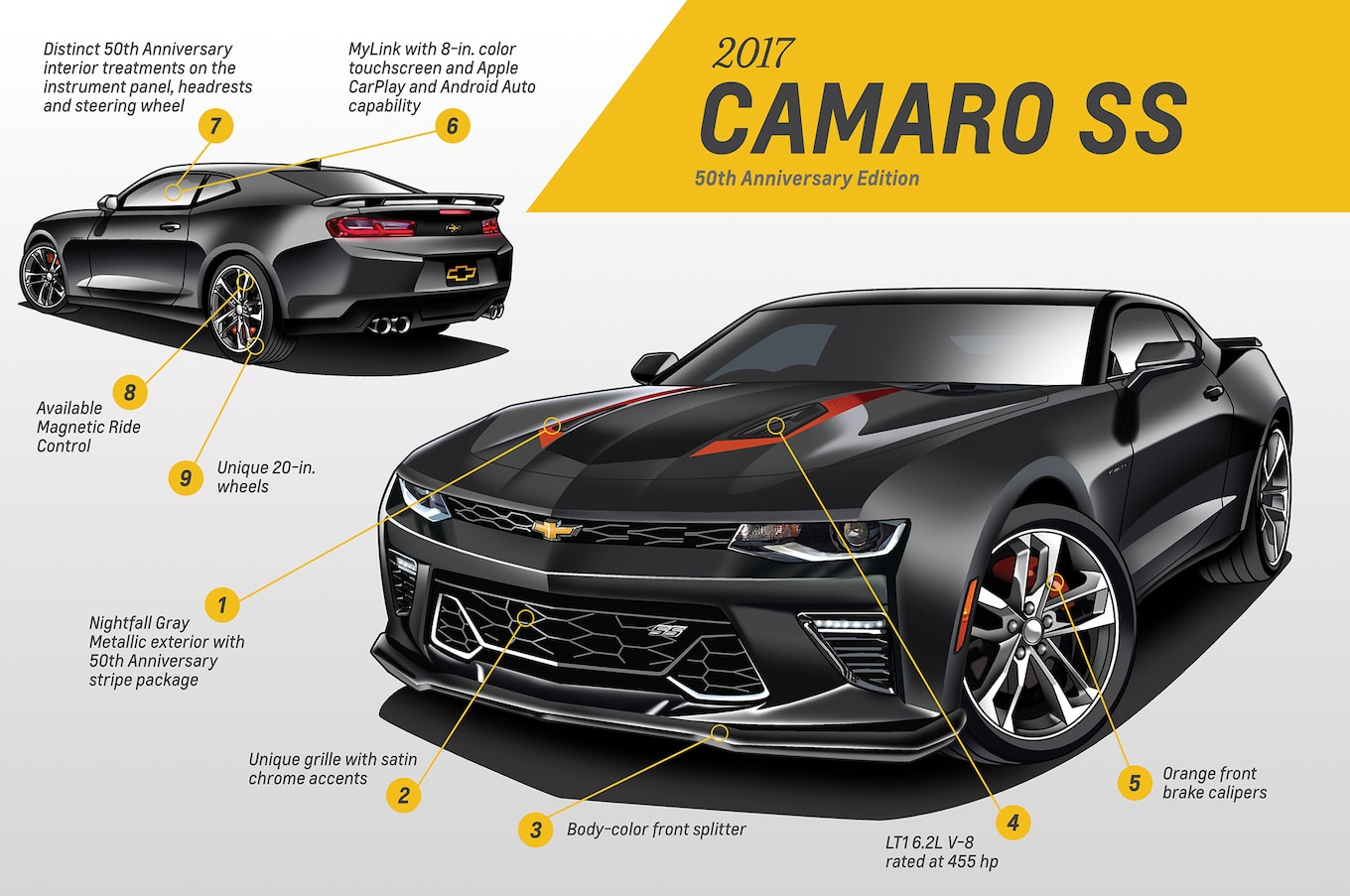 Car Safety Oshawa Chevrolet Camaro Plans 50th Anniversary Party In Detroit