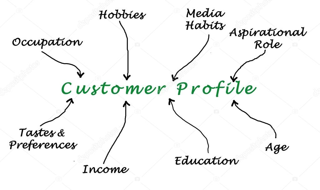 Customer Profile \u2014 Stock Photo © vaeenma #78198046 - customer profile