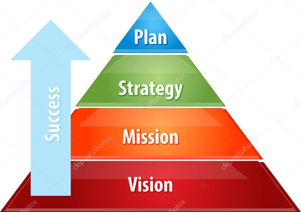 Success strategy pyramid business diagram illustration \u2014 Stock Photo