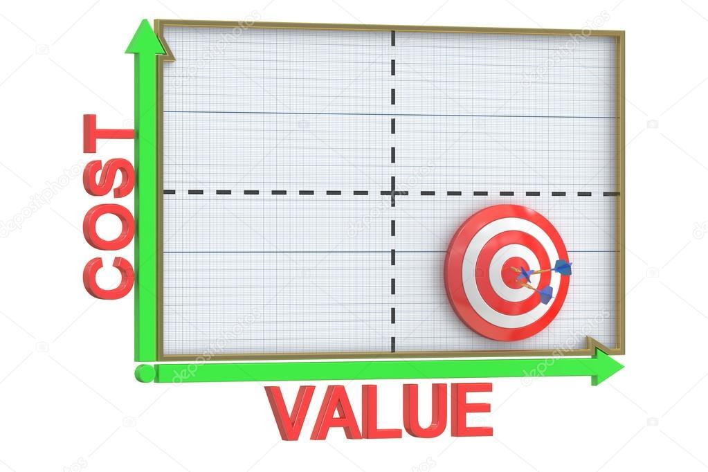Cost Value Matrix - Arrow and Target, 3D rendering \u2014 Stock Photo - value matrix