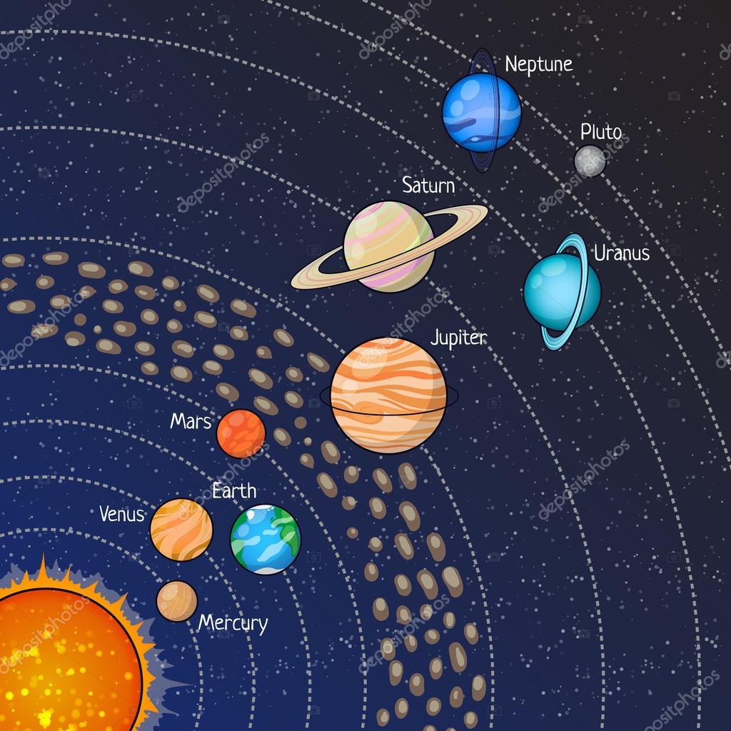 Solar System 3d Wallpaper Illustration De Plan 232 Te Astronomie Image Vectorielle