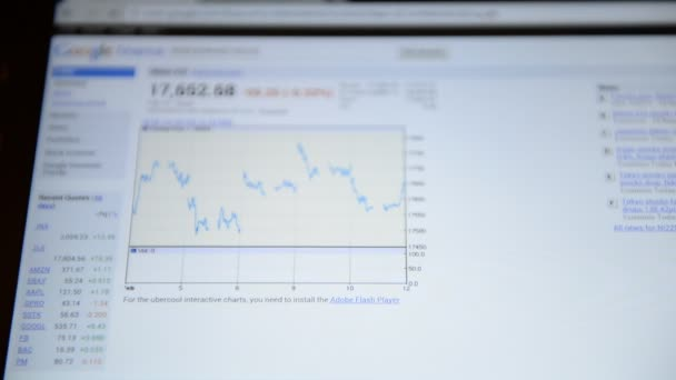 A woman looks at a graph Nikkei 225 index on Google Finance \u2014 Stock