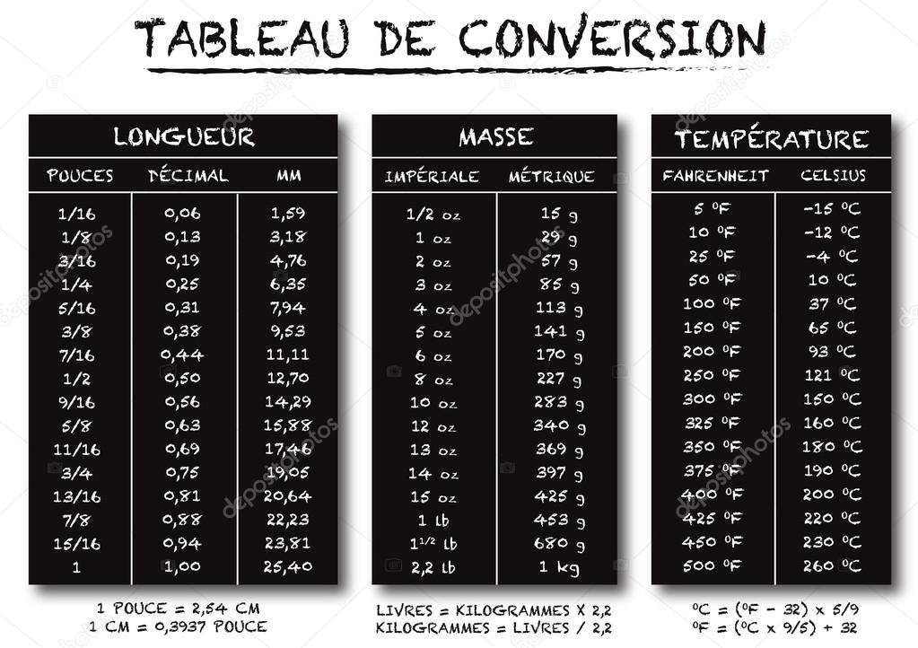 french language conversion table chart \u2014 Stock Vector