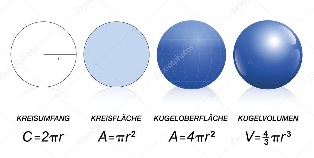 Kreis Kugel Mathe Formel Deutsch \u2014 Stockvektor © Furian #78869408