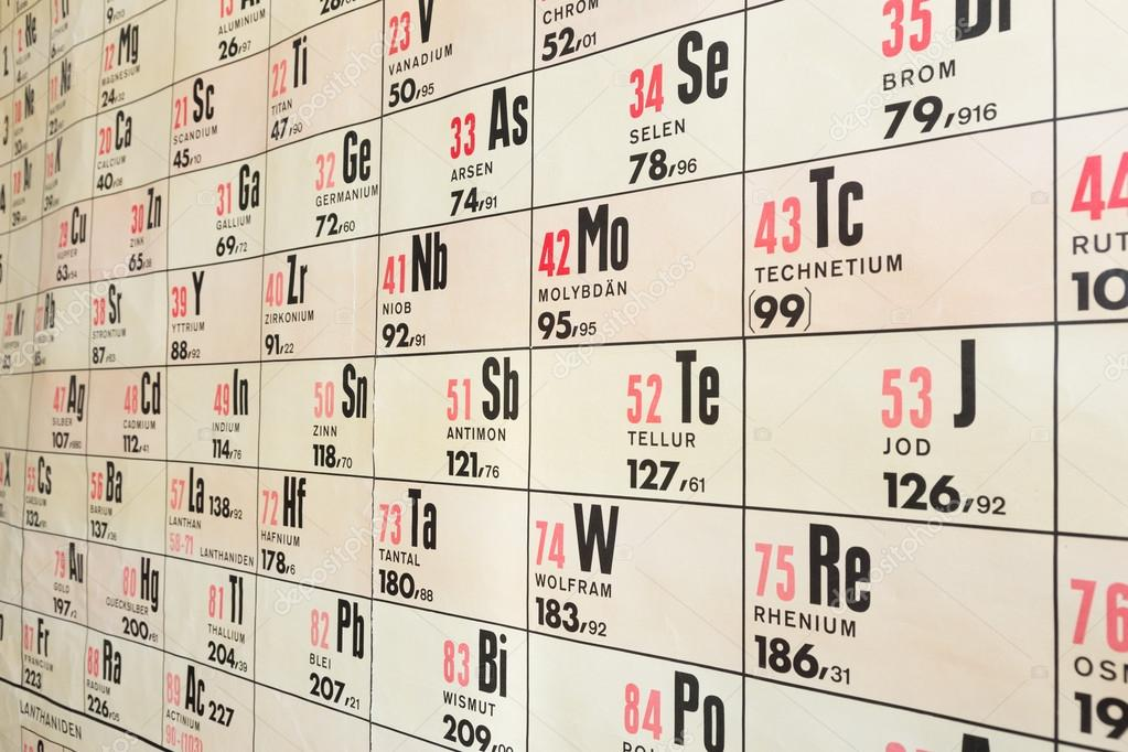 Wall chart of chemical periodic table \u2014 Stock Photo © benschonewille