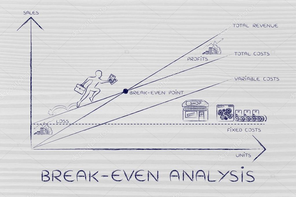 concept of break-even analysis \u2014 Stock Photo © Faithie #107697212