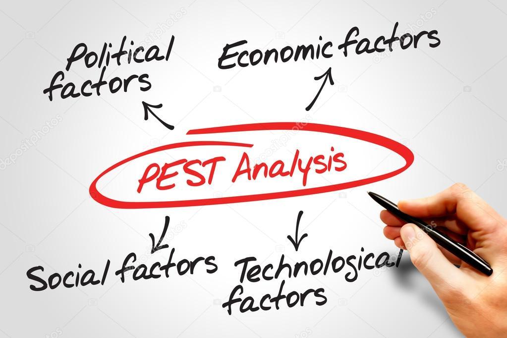 PEST Analysis \u2014 Stock Photo © dizanna #67353337