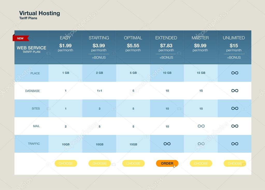 Pricing Table Template \u2014 Stock Vector © andreidvaretskiyandexru