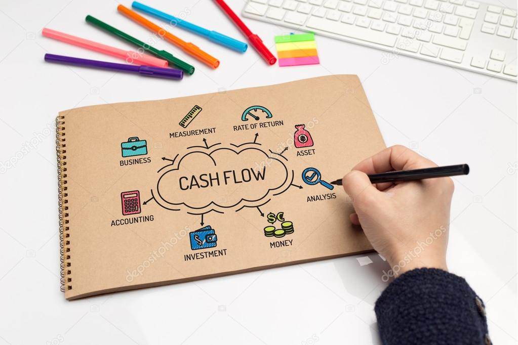 Cash Flow chart with keywords \u2014 Stock Photo © garagestock #116914976