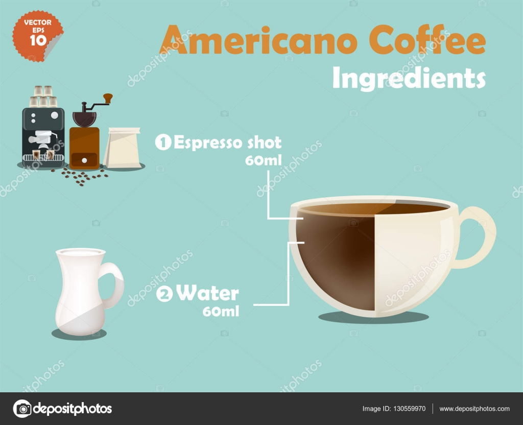 Coffee Americano Starbucks Americano Recipe Dishmaps