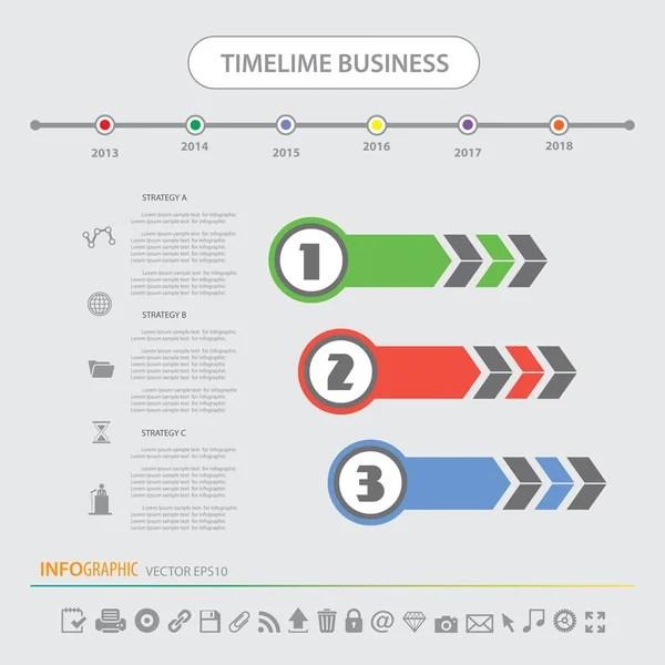 Medical Timeline Template cvfreepro - medical timeline template
