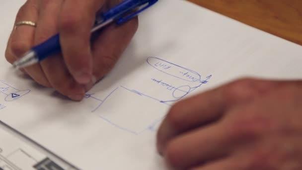 A man draws a block diagram \u2014 Stock Video © Dmitry_Bagrov #156392536