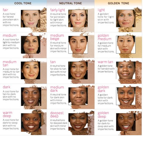 Your Best Colors How To Determine Your Skin Tone And