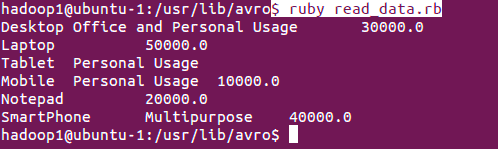 Ruby Output