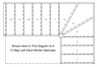 Stair Parts Canada - Winder Tread Sets