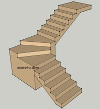Winders - Pie Stairs Type And Design