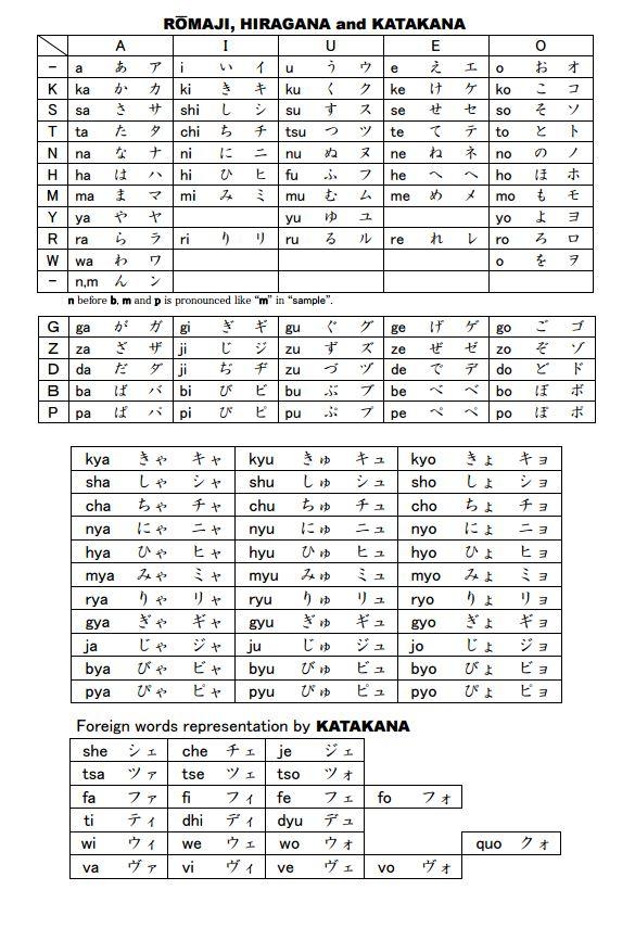 japan hiragana wabisabi(japan kanji shop) hiragana\katakana - hiragana alphabet chart