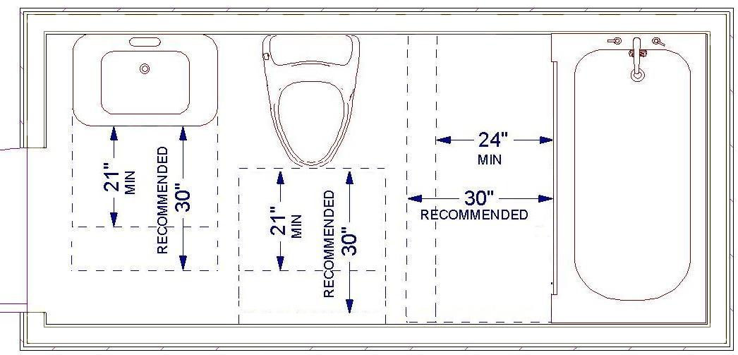 Bathtub Design Diagram Diy Enthusiasts Wiring Diagrams
