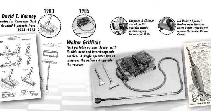 Stark\u0027s Vacuum Museum in Portland OR The History of Vacuums