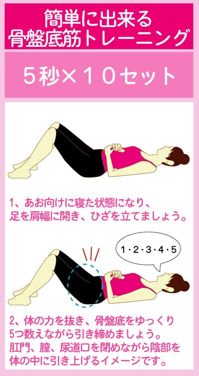 骨盤底筋群を鍛えるエクササイズ1
