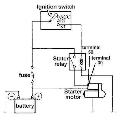 Starter Relay Switch Wiring Diagram - Nudohugeslankaviktcenterinfo \u2022