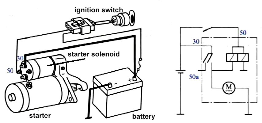 pre engaged starter motor wiring diagram
